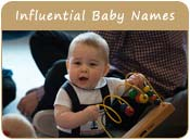 Influential Baby Names